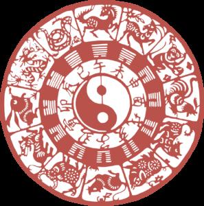 Astrología China image