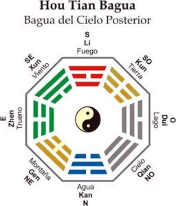 El Feng Shui y los colores image