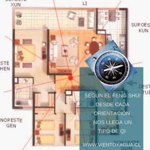 Cómo dividir la casa en los 8 sectores image